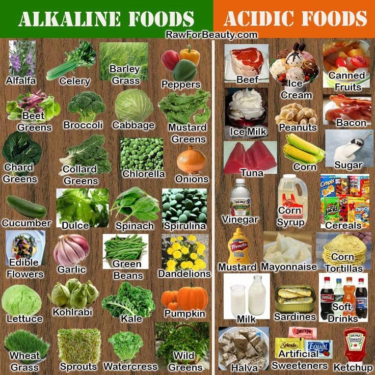 keeping the body alkaline