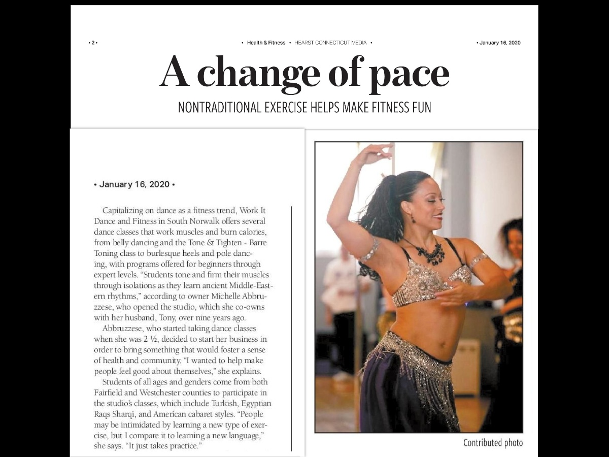 Picture of fitness article
